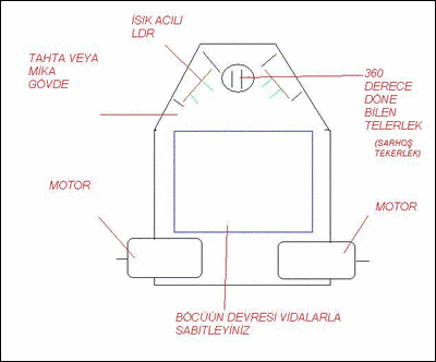 MOTOR CONTROL WITH LIGHT (ROBOT BUBBLE) SCHEMATIC CIRCUIT DIAGRAM