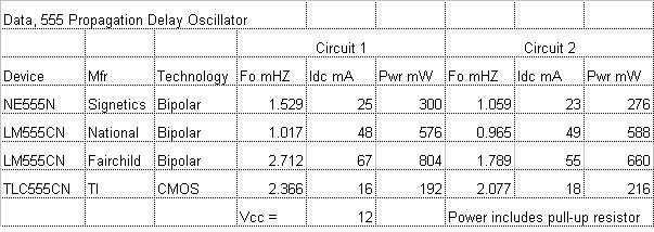 555 Propagation Delay Oscillator Schematic Circuit Diagram 2
