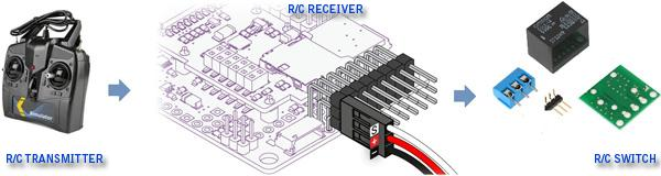Compact RC Switch Schematic Circuit Diagram 2