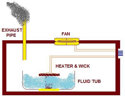 Desktop Smoke Generator Schematic Circuit Diagram 2