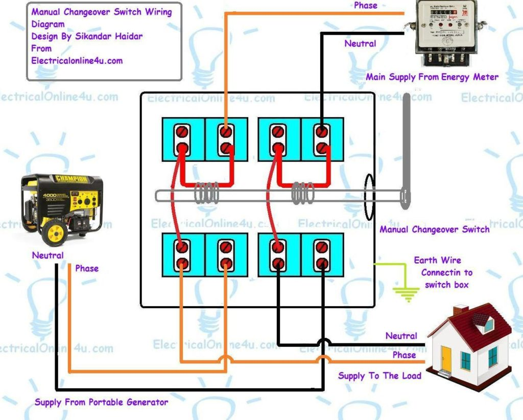Generator Wiring Diagram And Electrical Schematics 50 Amp To 30 Adapter
