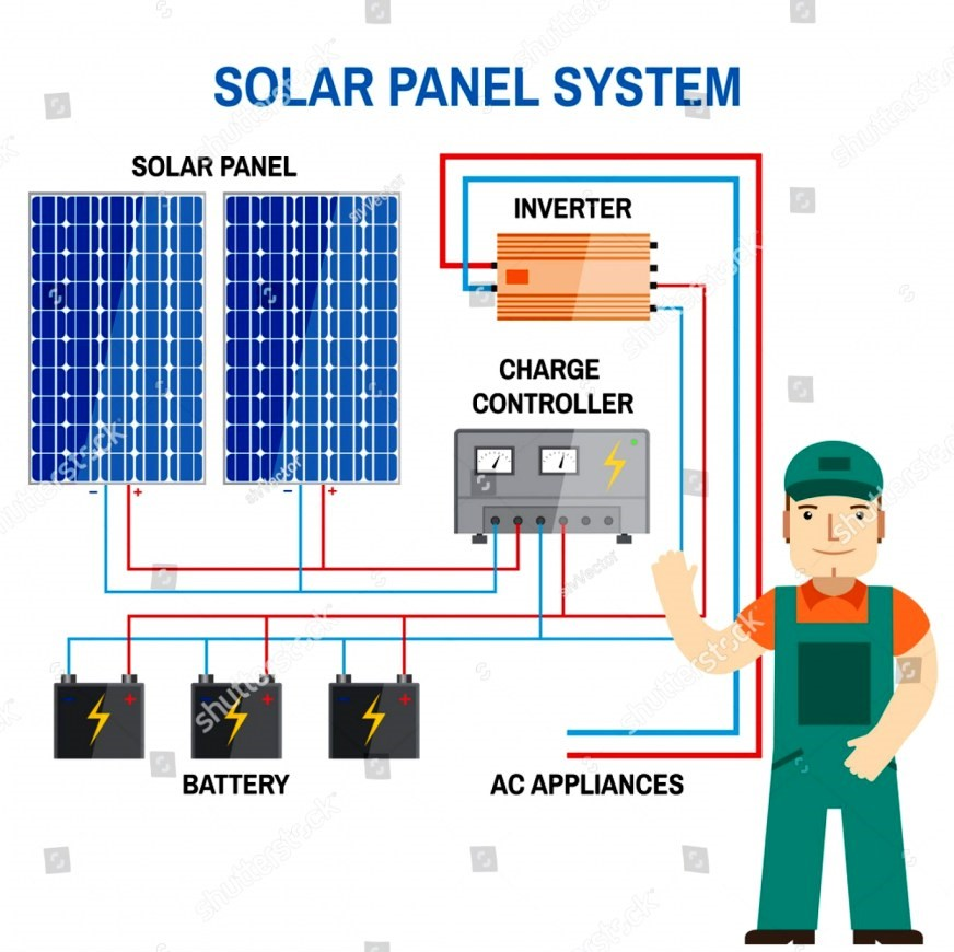 Solar Panel Schematic Circuit Diagram