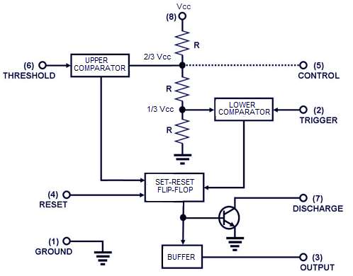 PWM lamp dimmer using NE555 Schematic Circuit Diagram 3