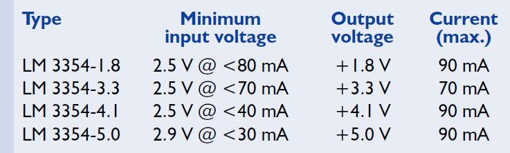 Constant Voltage Schematic Circuit Diagram 2
