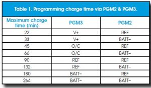 Multi-purpose NiCd & NiMH Charger Schematic Circuit Diagram Table 1