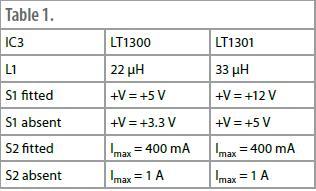 Solar-powered Uninterruptible PSU Schematic Circuit Diagram Table
